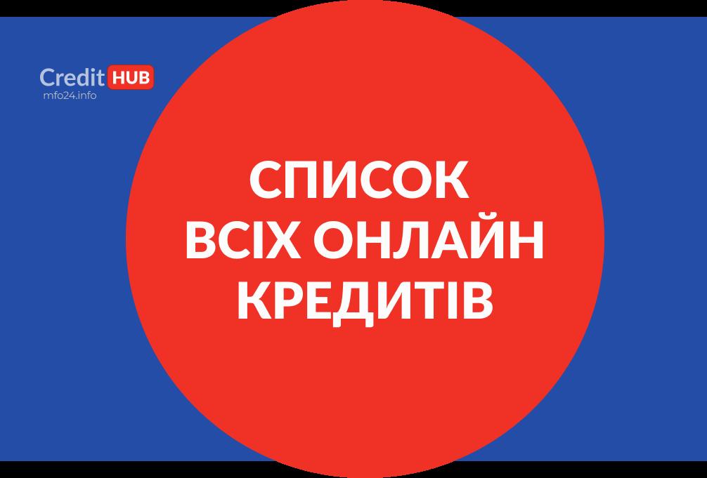 Кредит онлайн на карту срочно і без відказу 24/7